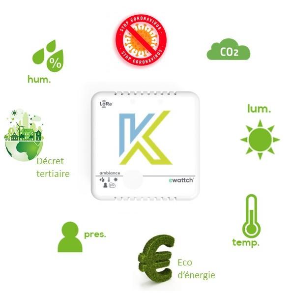 Les mesures réalisés par une sonde d'ambiance CO2